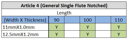 a flute thickness
